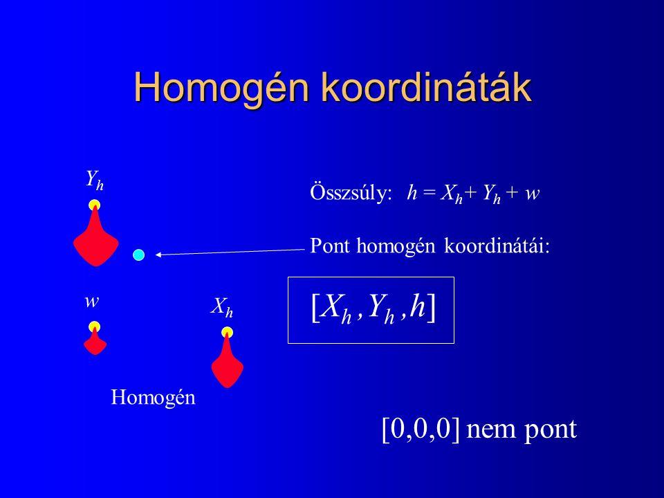 Homogén koordináták [Xh ,Yh ,h] [0,0,0] nem pont Yh